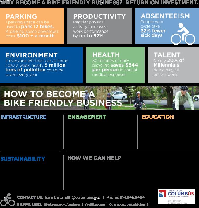bikefriendlybusiness_forweb_hires_ajg