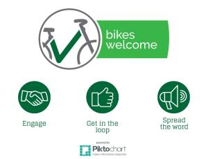 bikes-welcome-overview_block_8
