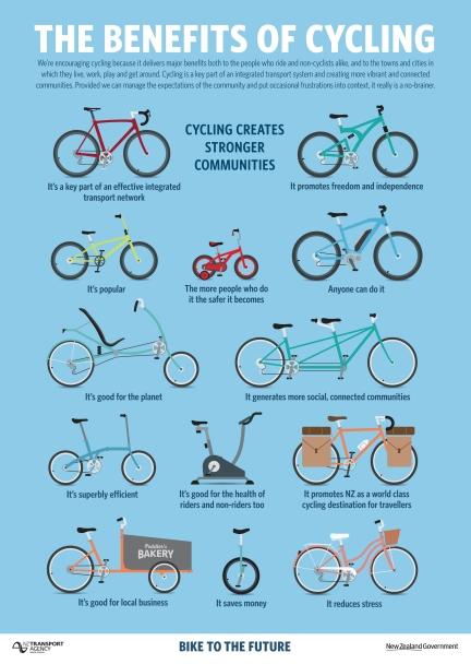 BTTF Benefits Poster A3