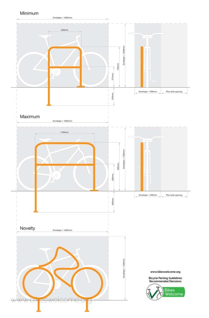 Bikes Welcome Bike Parking Guidelines recommended dimensions and envelope